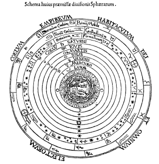 Renaissance woodcut illustrating the Ptolemaic sphere model
